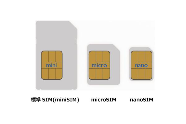 SIM3種